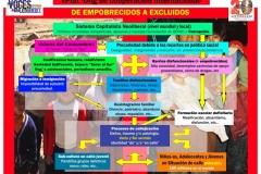 empobrecidos_a_excluidos